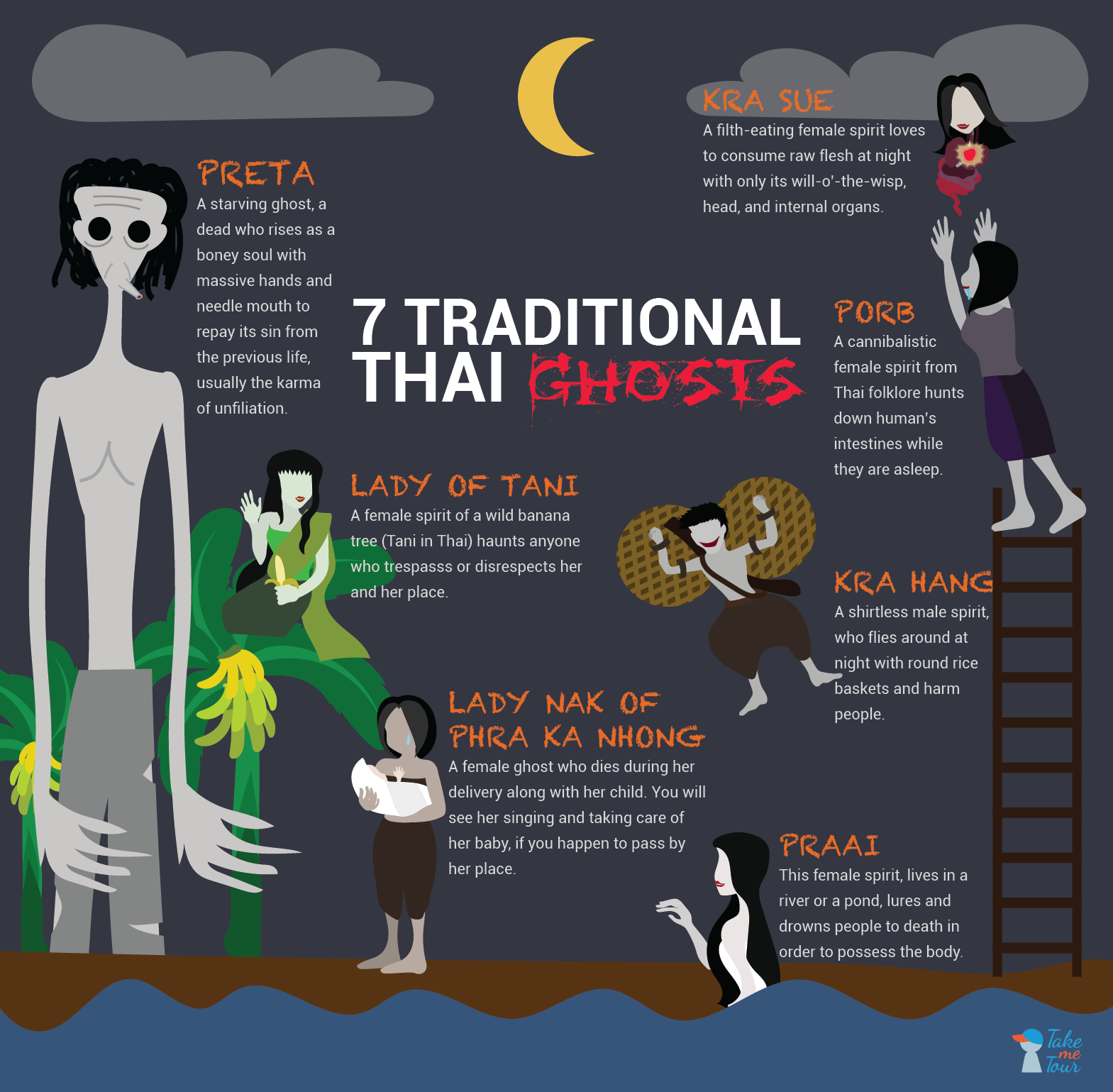 Halloween is coming! Meet 7 traditional Thai Ghosts every Thai ...