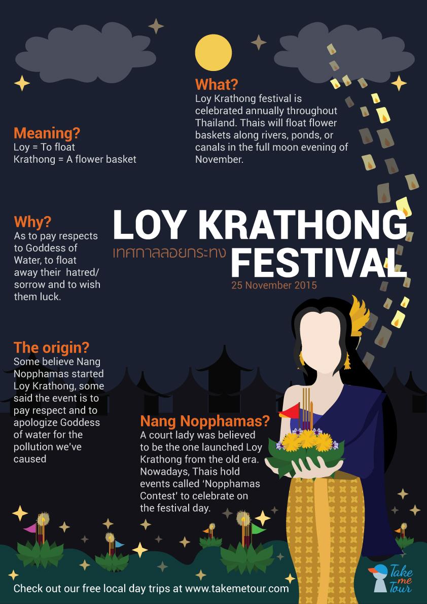 loy krathong, loi krathong, festival, thailand, thai, culture