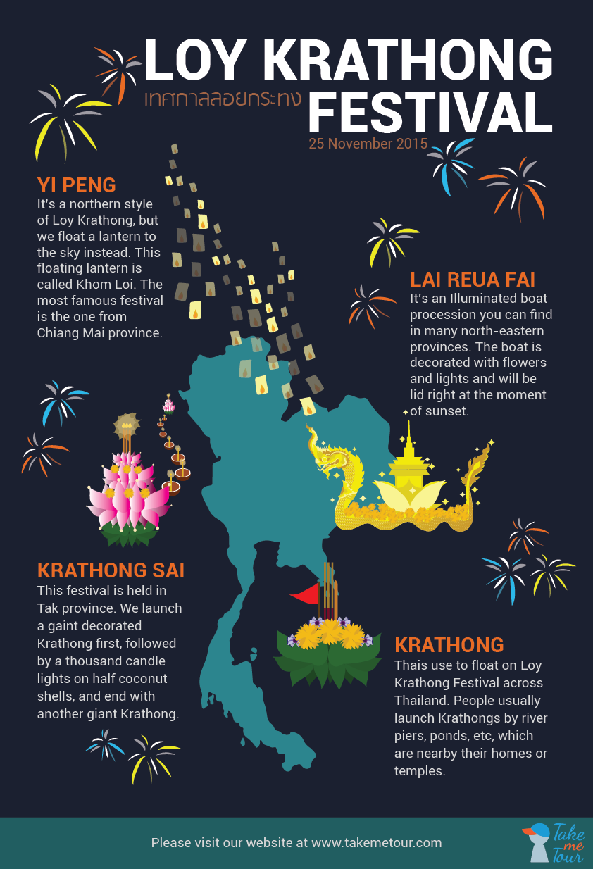 loy krathong Loy krathong & yee peng festivals will be celebrated in chiang mai from the  2nd - 4th november 2017 here's the guide for your trip planner.